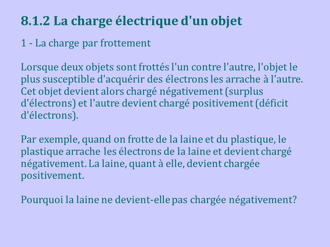 8.1.2 La charge électrique d'un objet 1 - La charge par frottement Lorsque deux objets sont frottés l'un contre l'autre, l'objet le plus susceptible d
