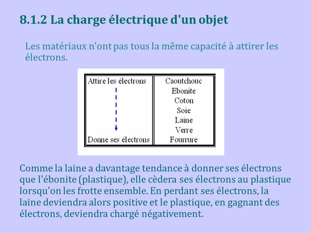 8.1.2 La charge électrique d'un objet Les matériaux n'ont pas tous la même capacité à attirer les électrons. Comme la laine a davantage tendance à don