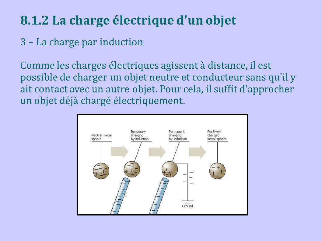 8.1.2 La charge électrique d'un objet 3 – La charge par induction Comme les charges électriques agissent à distance, il est possible de charger un obj