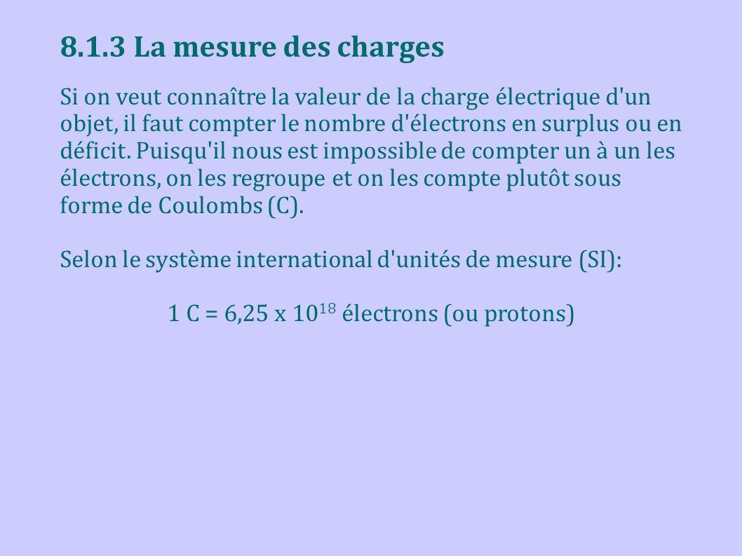 8.1.3 La mesure des charges Si on veut connaître la valeur de la charge électrique d'un objet, il faut compter le nombre d'électrons en surplus ou en