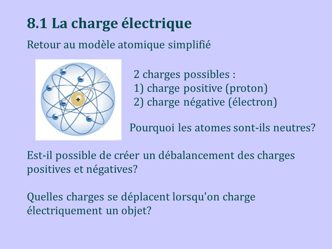 8.1 La charge électrique Retour au modèle atomique simplifié 2 charges possibles : 1) charge positive (proton) 2) charge négative (électron) Pourquoi