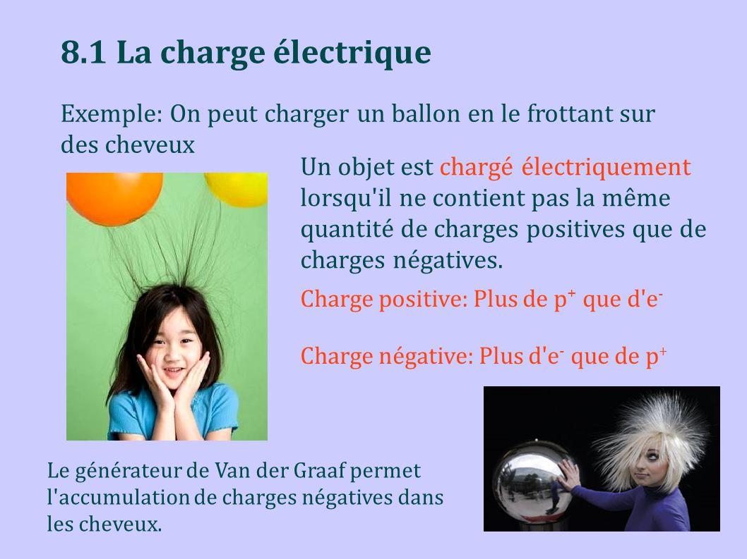 8.1 La charge électrique Exemple: On peut charger un ballon en le frottant sur des cheveux Un objet est chargé électriquement lorsqu'il ne contient pa