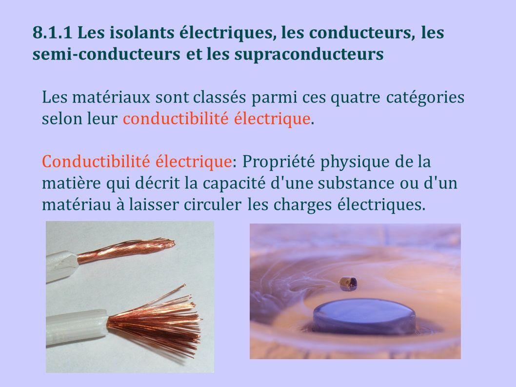 8.1.1 Les isolants électriques, les conducteurs, les semi-conducteurs et les supraconducteurs Les matériaux sont classés parmi ces quatre catégories s