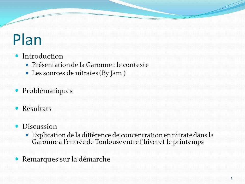 Plan Introduction Présentation de la Garonne : le contexte Les sources de nitrates (By Jam ) Problématiques Résultats Discussion Explication de la différence de concentration en nitrate dans la Garonne à lentrée de Toulouse entre lhiver et le printemps Remarques sur la démarche 2