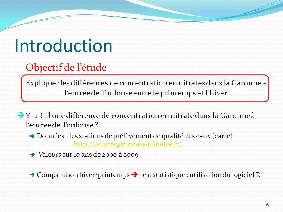 Introduction Objectif de létude Expliquer les différences de concentration en nitrates dans la Garonne à lentrée de Toulouse entre le printemps et lhiver Y-a-t-il une différence de concentration en nitrate dans la Garonne à lentrée de Toulouse .
