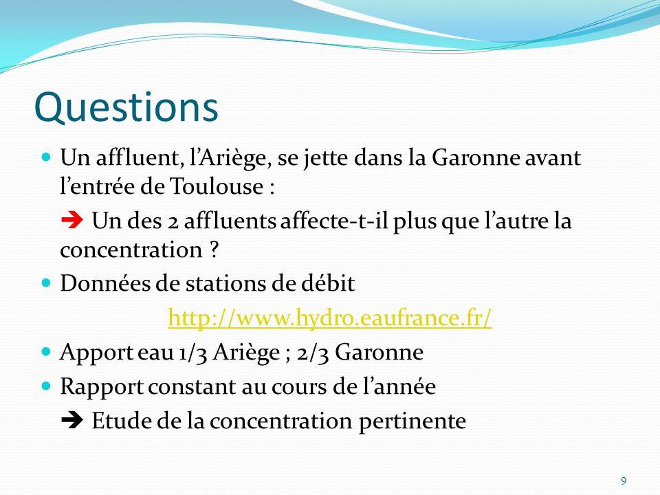 Questions Un affluent, lAriège, se jette dans la Garonne avant lentrée de Toulouse : Un des 2 affluents affecte-t-il plus que lautre la concentration .