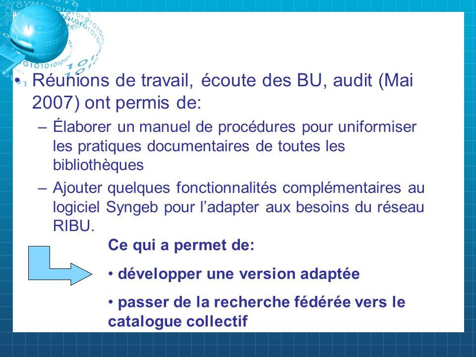Réunions de travail, écoute des BU, audit (Mai 2007) ont permis de: –Élaborer un manuel de procédures pour uniformiser les pratiques documentaires de