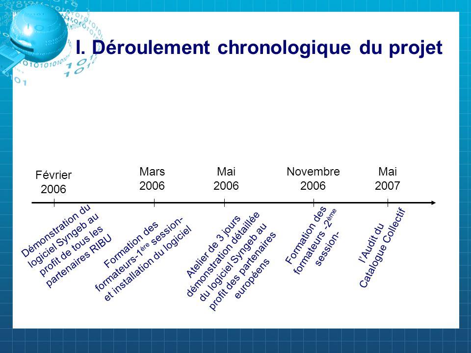 I. Déroulement chronologique du projet Février 2006 Démonstration du logiciel Syngeb au profit de tous les partenaires RIBU Mars 2006 Mai 2006 Novembr