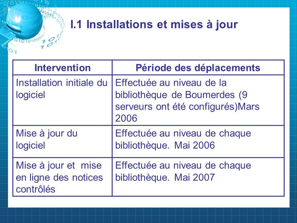 I.1 Installations et mises à jour InterventionPériode des déplacements Installation initiale du logiciel Effectuée au niveau de la bibliothèque de Bou