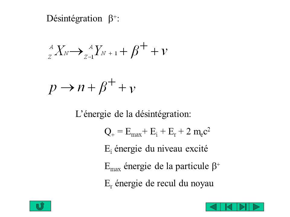 Capture électronique ( CE ): Lénergie de la désintégration: Q = q X + E i + E X E i énergie du niveau excité q X énergie de la particule E X énergie de liaison de lélectron