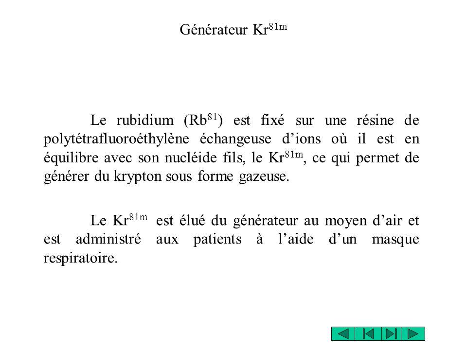 37 Rb 81 T=4.576 h 36 Kr 81m T=13 s 36 Kr 81 CE (190keV) Kr 81m (E = 190keV) TI +