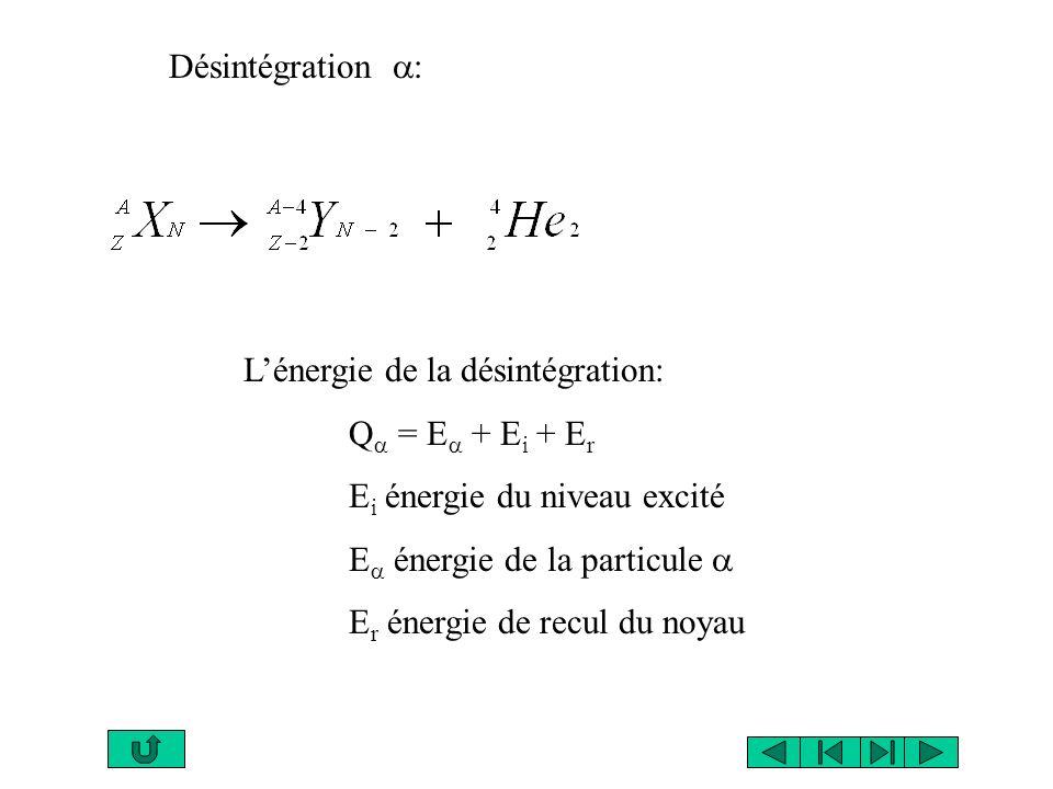 Désintégration : Lénergie de la désintégration: Q = E max + E i + E r E i énergie du niveau excité E max énergie de la particule E r énergie de recul du noyau