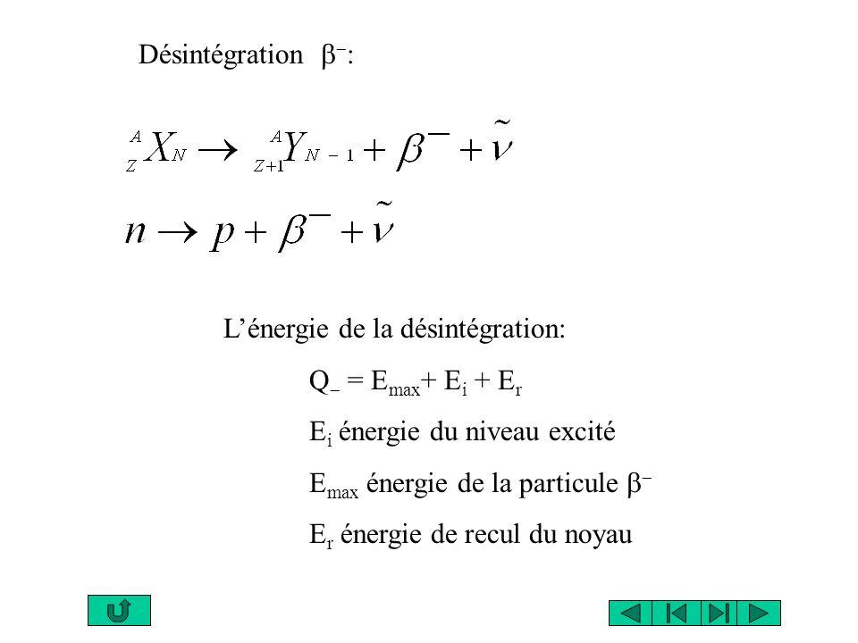 Désintégration : Lénergie de la désintégration: Q = E max + E i + E r + 2 m e c 2 E i énergie du niveau excité E max énergie de la particule E r énergie de recul du noyau