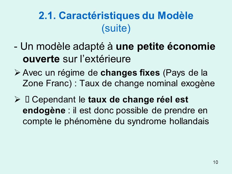 10 2.1. Caractéristiques du Modèle (suite) - Un modèle adapté à une petite économie ouverte sur lextérieure Avec un régime de changes fixes (Pays de l