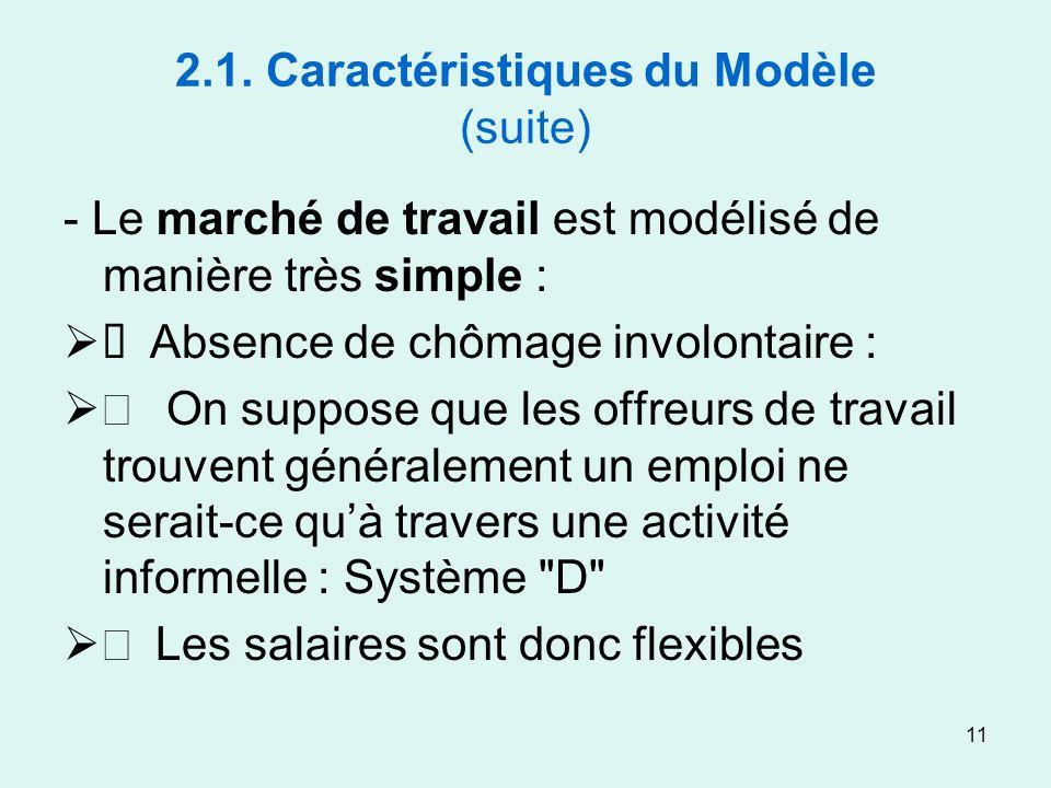 11 2.1. Caractéristiques du Modèle (suite) - Le marché de travail est modélisé de manière très simple : Absence de chômage involontaire : On suppose q