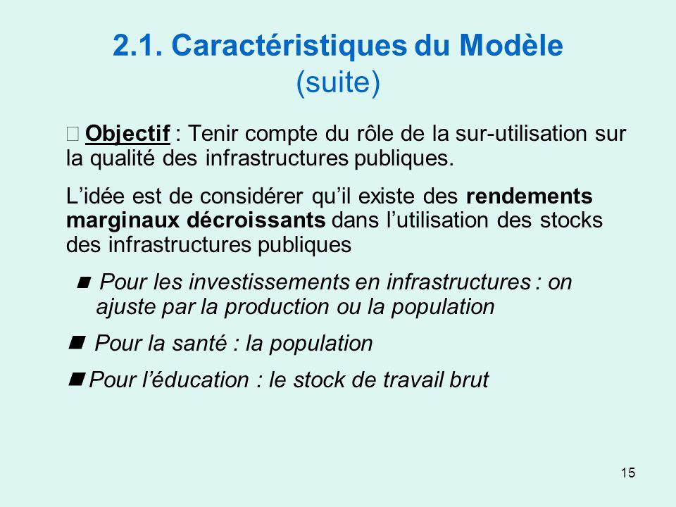 15 2.1. Caractéristiques du Modèle (suite) Objectif : Tenir compte du rôle de la sur-utilisation sur la qualité des infrastructures publiques. Lidée e