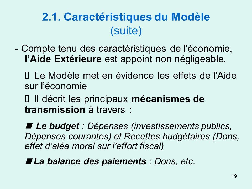 19 2.1. Caractéristiques du Modèle (suite) - Compte tenu des caractéristiques de léconomie, lAide Extérieure est appoint non négligeable. Le Modèle me