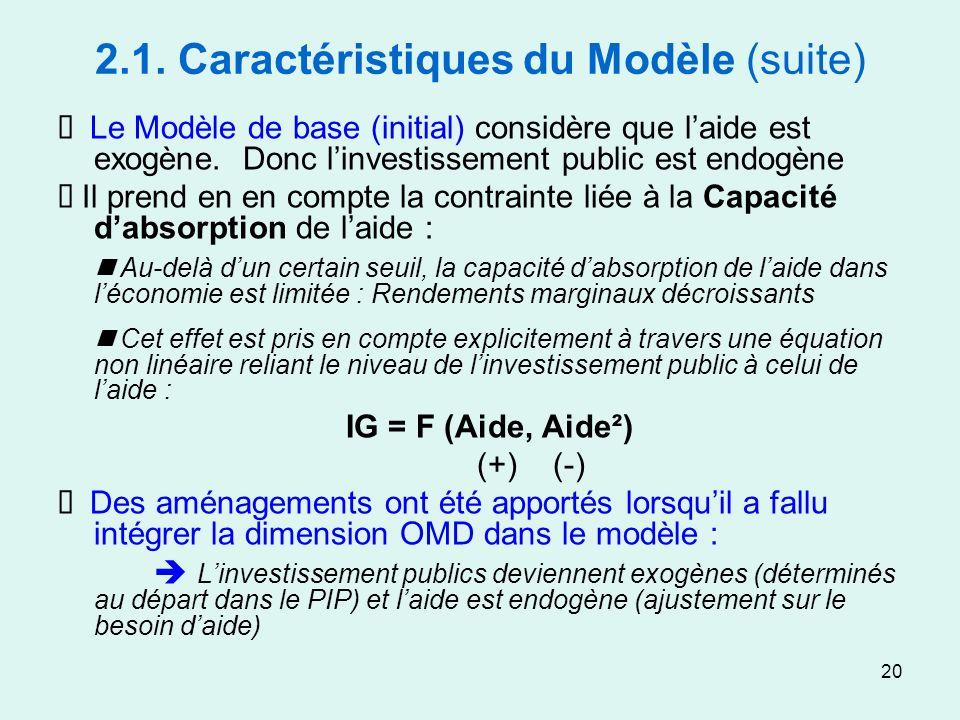 20 2.1. Caractéristiques du Modèle (suite) Le Modèle de base (initial) considère que laide est exogène. Donc linvestissement public est endogène Il pr