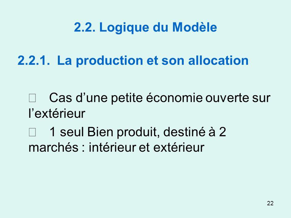 22 2.2. Logique du Modèle 2.2.1. La production et son allocation Cas dune petite économie ouverte sur lextérieur 1 seul Bien produit, destiné à 2 marc