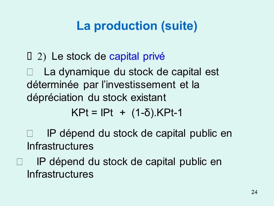 24 La production (suite) 2) Le stock de capital privé La dynamique du stock de capital est déterminée par linvestissement et la dépréciation du stock