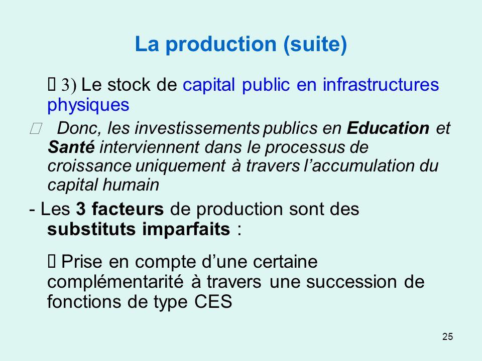 25 La production (suite) 3) Le stock de capital public en infrastructures physiques Donc, les investissements publics en Education et Santé intervienn