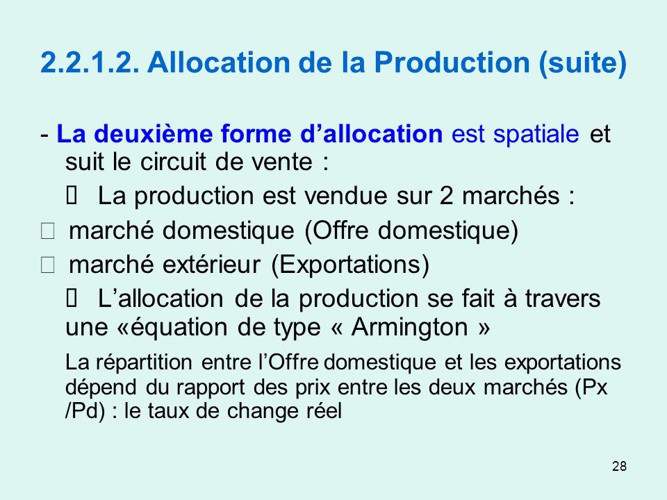 28 2.2.1.2. Allocation de la Production (suite) - La deuxième forme dallocation est spatiale et suit le circuit de vente : La production est vendue su