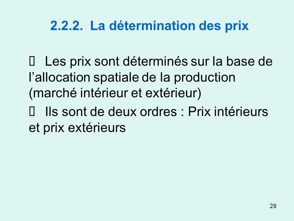29 2.2.2. La détermination des prix Les prix sont déterminés sur la base de lallocation spatiale de la production (marché intérieur et extérieur) Ils