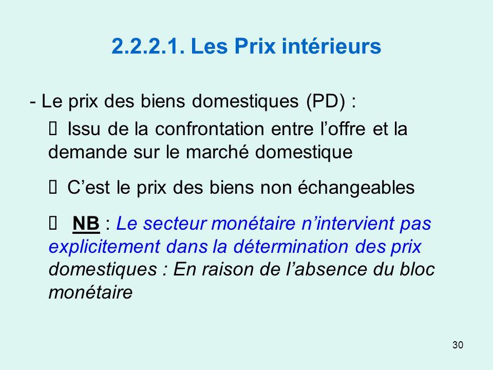 30 2.2.2.1. Les Prix intérieurs - Le prix des biens domestiques (PD) : Issu de la confrontation entre loffre et la demande sur le marché domestique Ce