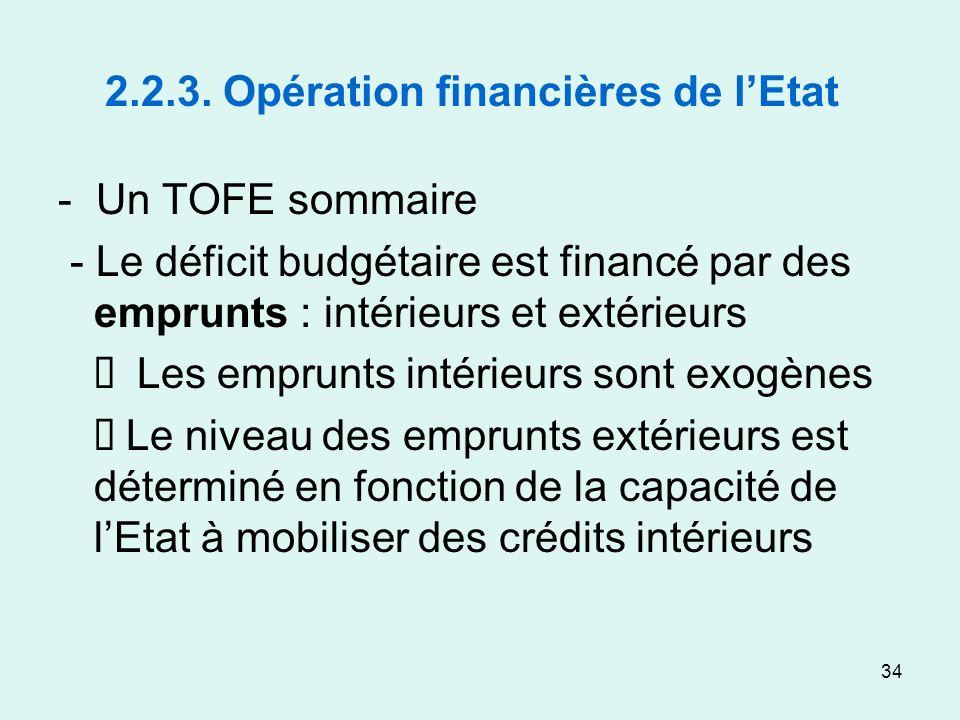 34 2.2.3. Opération financières de lEtat - Un TOFE sommaire - Le déficit budgétaire est financé par des emprunts : intérieurs et extérieurs Les emprun