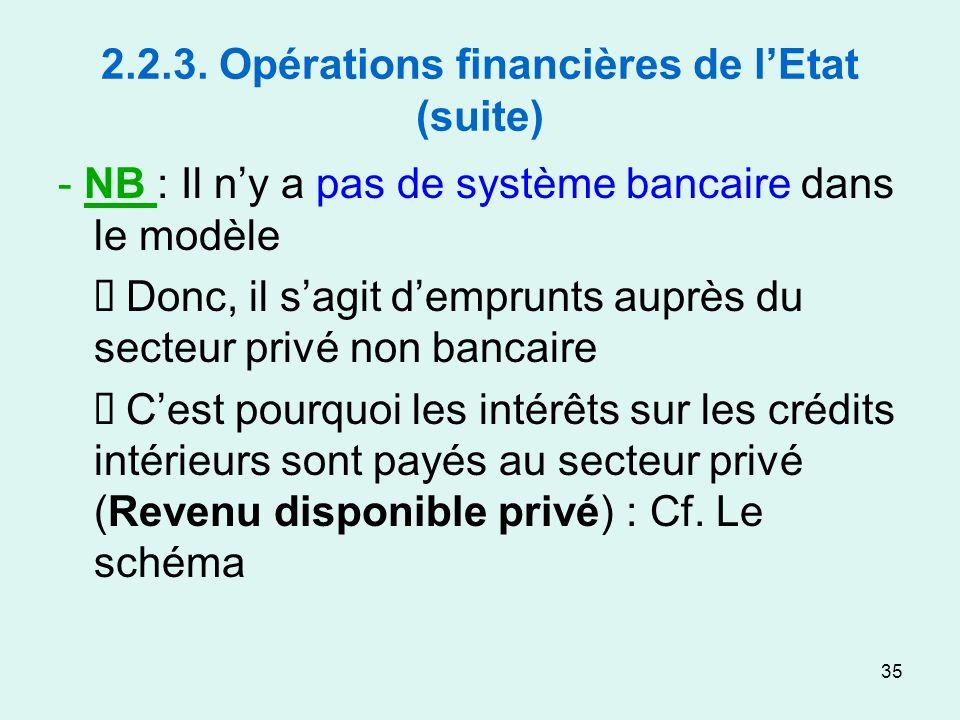35 2.2.3. Opérations financières de lEtat (suite) - NB : Il ny a pas de système bancaire dans le modèle Donc, il sagit demprunts auprès du secteur pri