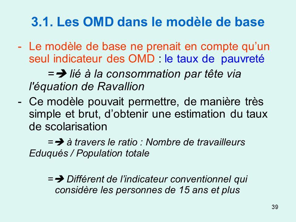 39 3.1. Les OMD dans le modèle de base -Le modèle de base ne prenait en compte quun seul indicateur des OMD : le taux de pauvreté = lié à la consommat