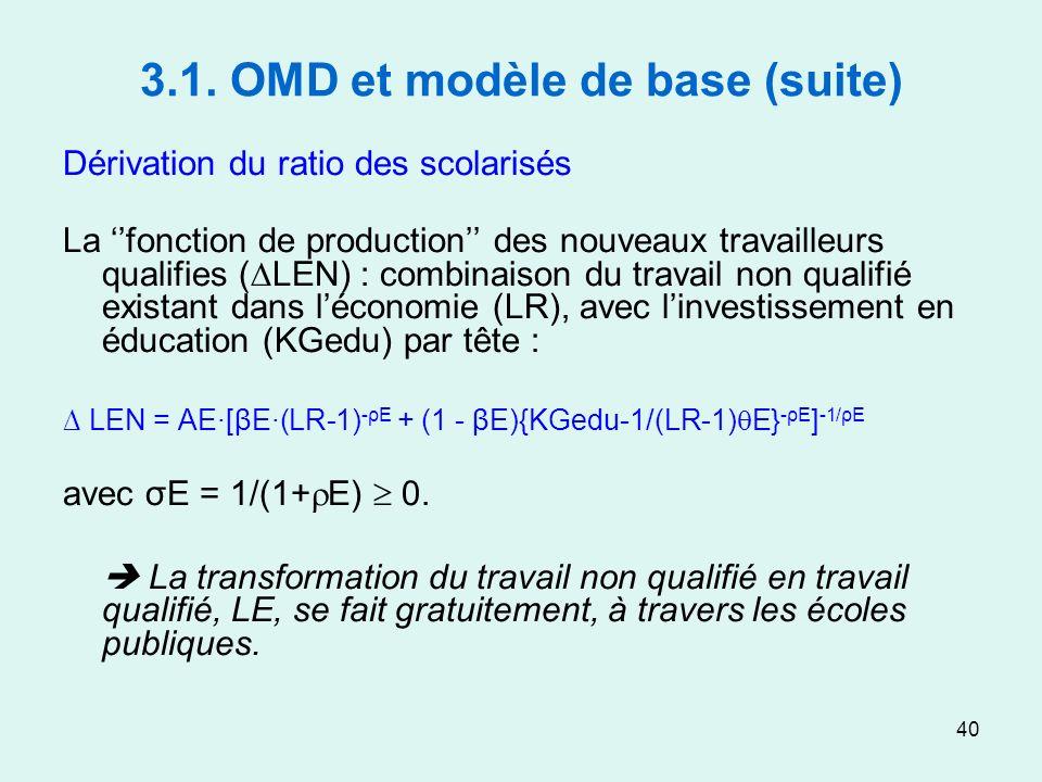40 3.1. OMD et modèle de base (suite) Dérivation du ratio des scolarisés La fonction de production des nouveaux travailleurs qualifies (LEN) : combina