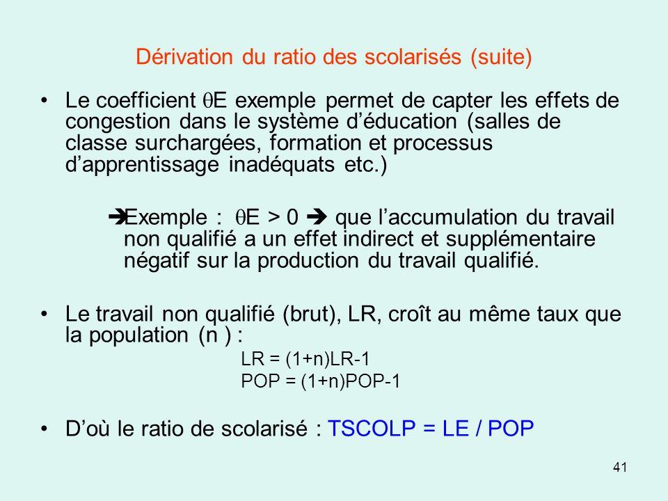 41 Dérivation du ratio des scolarisés (suite) Le coefficient E exemple permet de capter les effets de congestion dans le système déducation (salles de