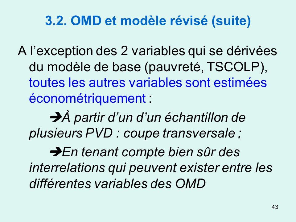 43 3.2. OMD et modèle révisé (suite) A lexception des 2 variables qui se dérivées du modèle de base (pauvreté, TSCOLP), toutes les autres variables so