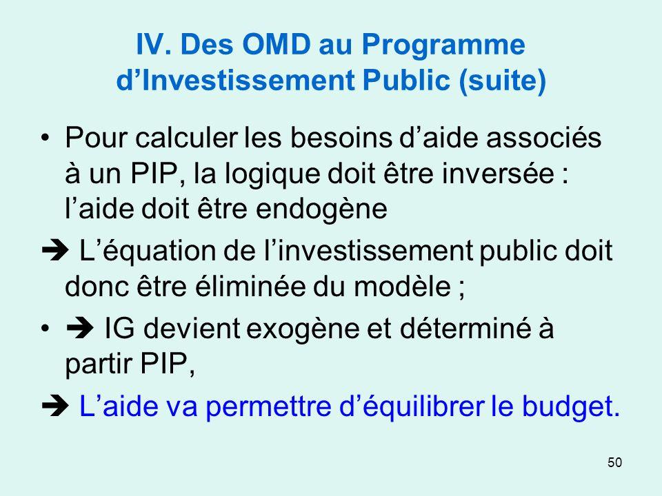 50 IV. Des OMD au Programme dInvestissement Public (suite) Pour calculer les besoins daide associés à un PIP, la logique doit être inversée : laide do