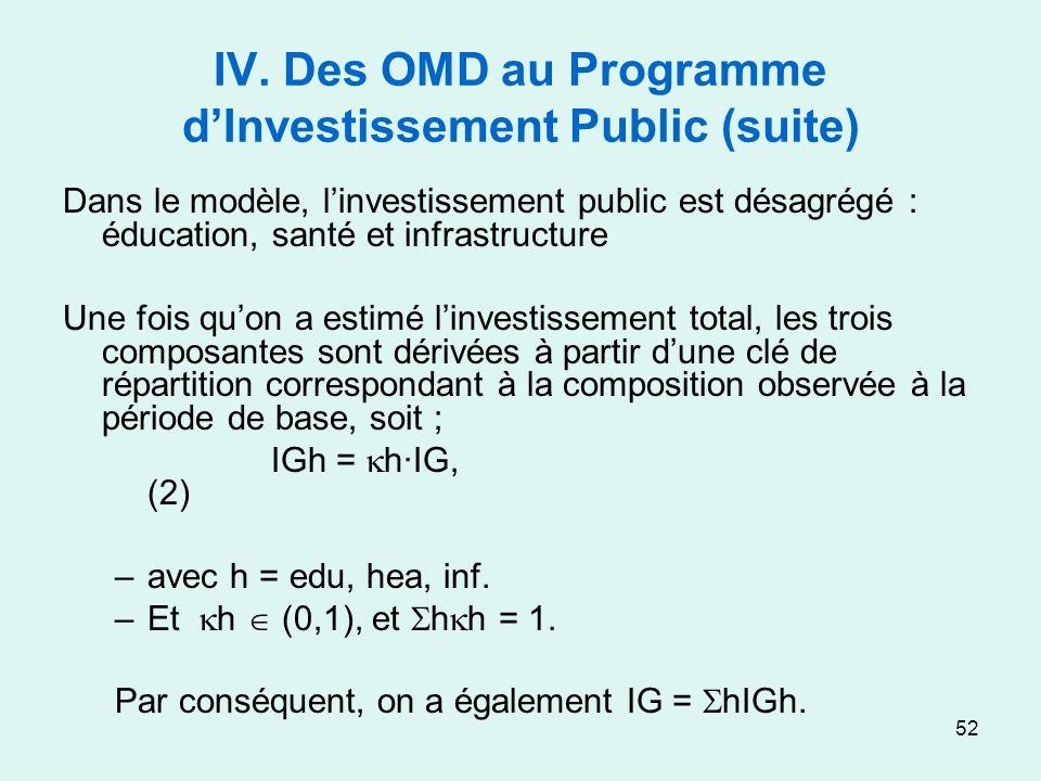 52 IV. Des OMD au Programme dInvestissement Public (suite) Dans le modèle, linvestissement public est désagrégé : éducation, santé et infrastructure U