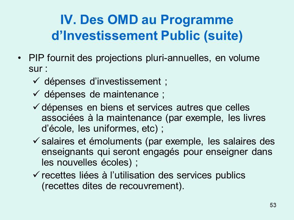 53 IV. Des OMD au Programme dInvestissement Public (suite) PIP fournit des projections pluri-annuelles, en volume sur : dépenses dinvestissement ; dép
