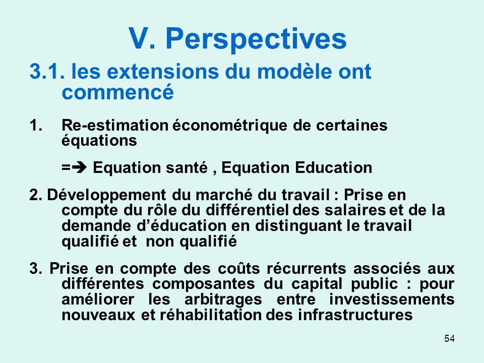 54 V. Perspectives 3.1. les extensions du modèle ont commencé 1.Re-estimation économétrique de certaines équations = Equation santé, Equation Educatio