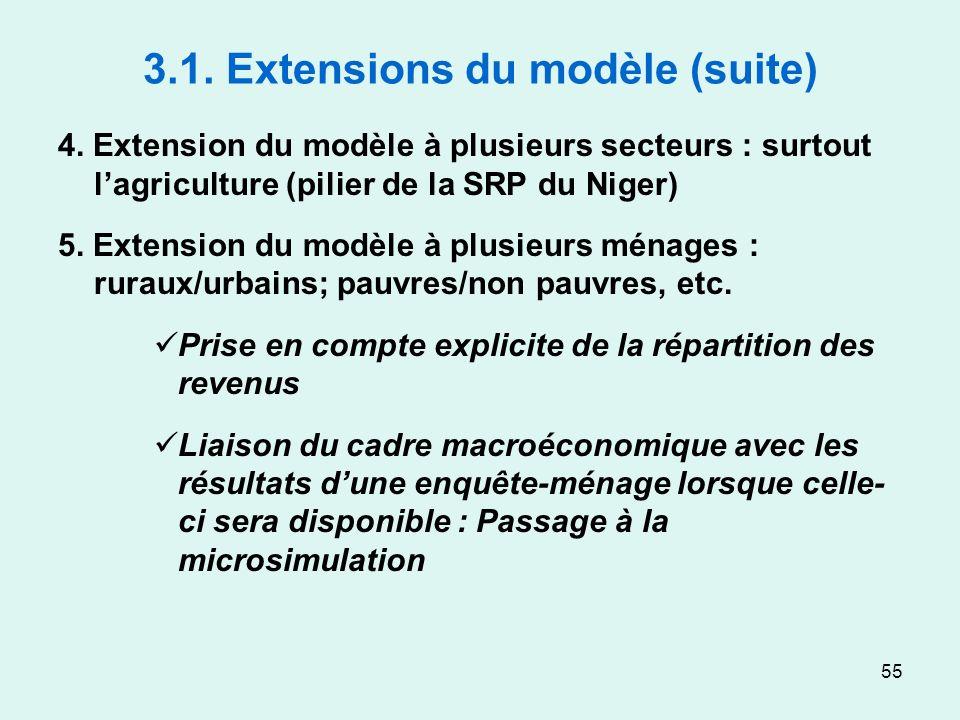55 3.1. Extensions du modèle (suite) 4. Extension du modèle à plusieurs secteurs : surtout lagriculture (pilier de la SRP du Niger) 5. Extension du mo