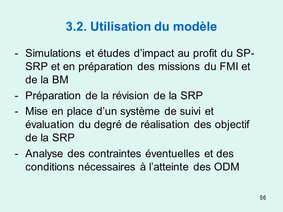 56 3.2. Utilisation du modèle -Simulations et études dimpact au profit du SP- SRP et en préparation des missions du FMI et de la BM -Préparation de la