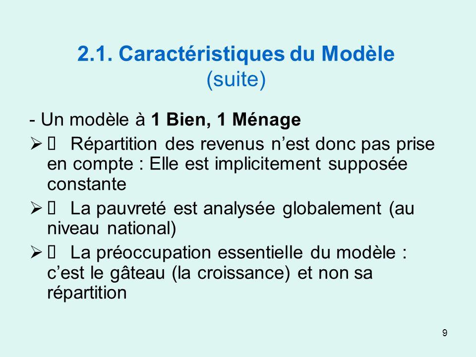 9 2.1. Caractéristiques du Modèle (suite) - Un modèle à 1 Bien, 1 Ménage Répartition des revenus nest donc pas prise en compte : Elle est implicitemen
