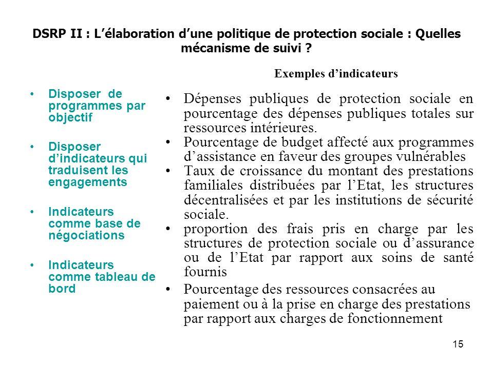 15 DSRP II : Lélaboration dune politique de protection sociale : Quelles mécanisme de suivi ? Disposer de programmes par objectif Disposer dindicateur