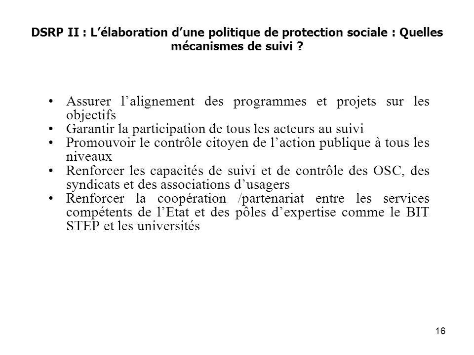 16 DSRP II : Lélaboration dune politique de protection sociale : Quelles mécanismes de suivi ? Assurer lalignement des programmes et projets sur les o