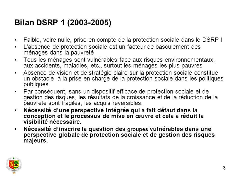 3 Bilan DSRP 1 (2003-2005) Faible, voire nulle, prise en compte de la protection sociale dans le DSRP I Labsence de protection sociale est un facteur