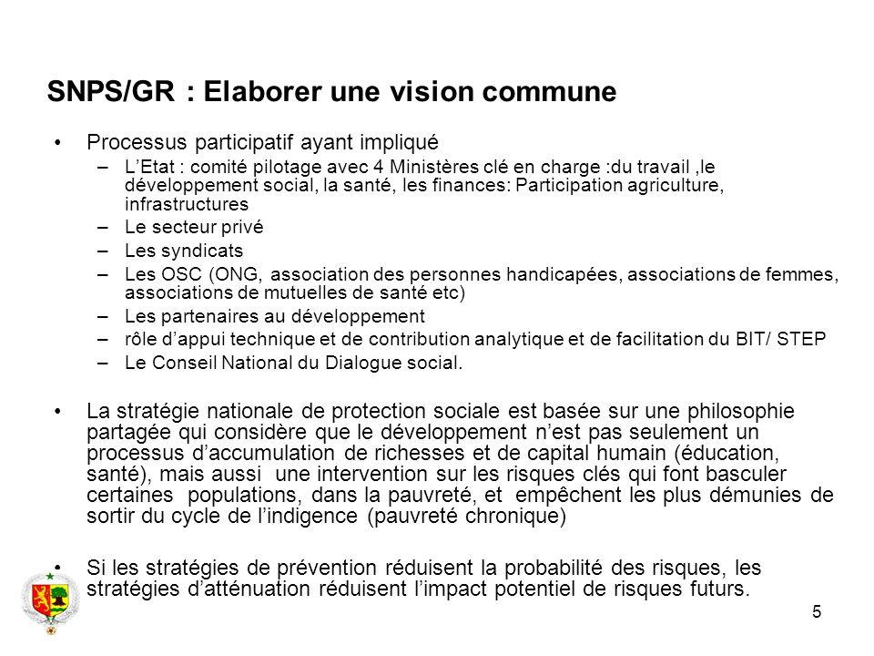 5 SNPS/GR : Elaborer une vision commune Processus participatif ayant impliqué –LEtat : comité pilotage avec 4 Ministères clé en charge :du travail,le