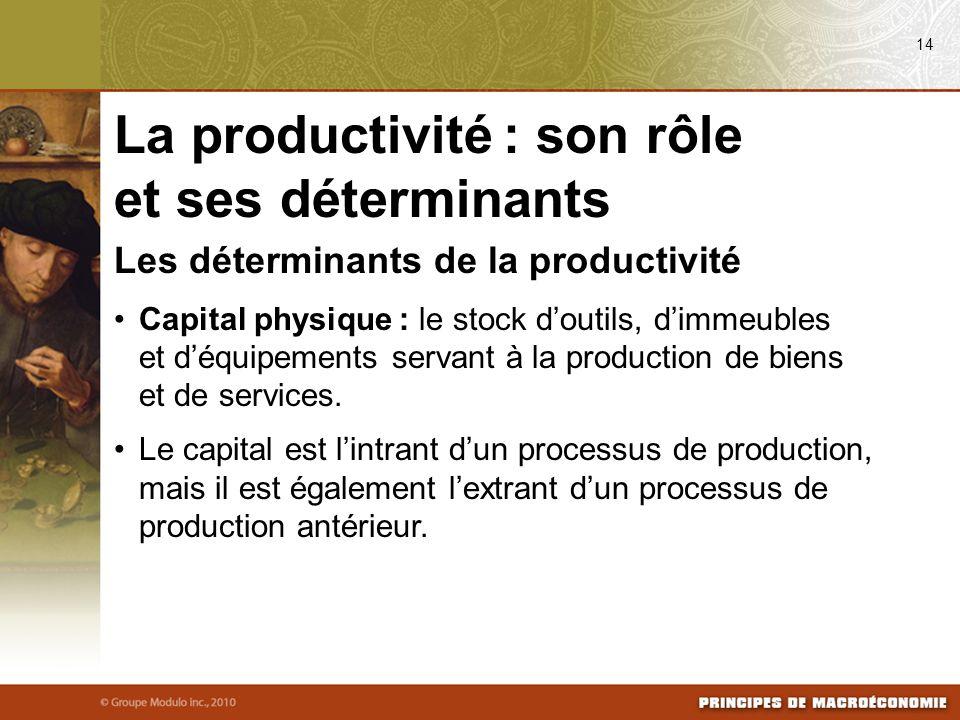 Les déterminants de la productivité Capital physique : le stock doutils, dimmeubles et déquipements servant à la production de biens et de services. L