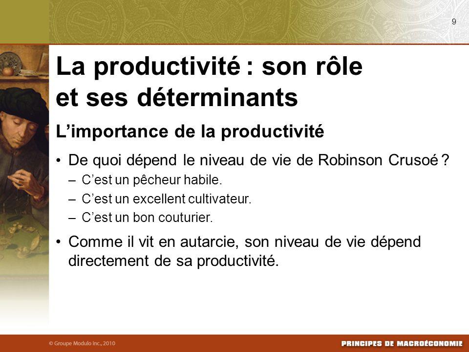 Limportance de la productivité De quoi dépend le niveau de vie de Robinson Crusoé ? –Cest un pêcheur habile. –Cest un excellent cultivateur. –Cest un