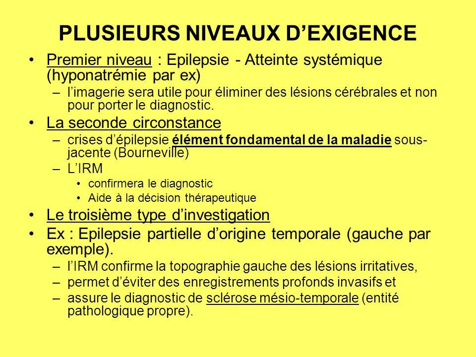 PLUSIEURS NIVEAUX DEXIGENCE Premier niveau : Epilepsie - Atteinte systémique (hyponatrémie par ex) –limagerie sera utile pour éliminer des lésions cérébrales et non pour porter le diagnostic.