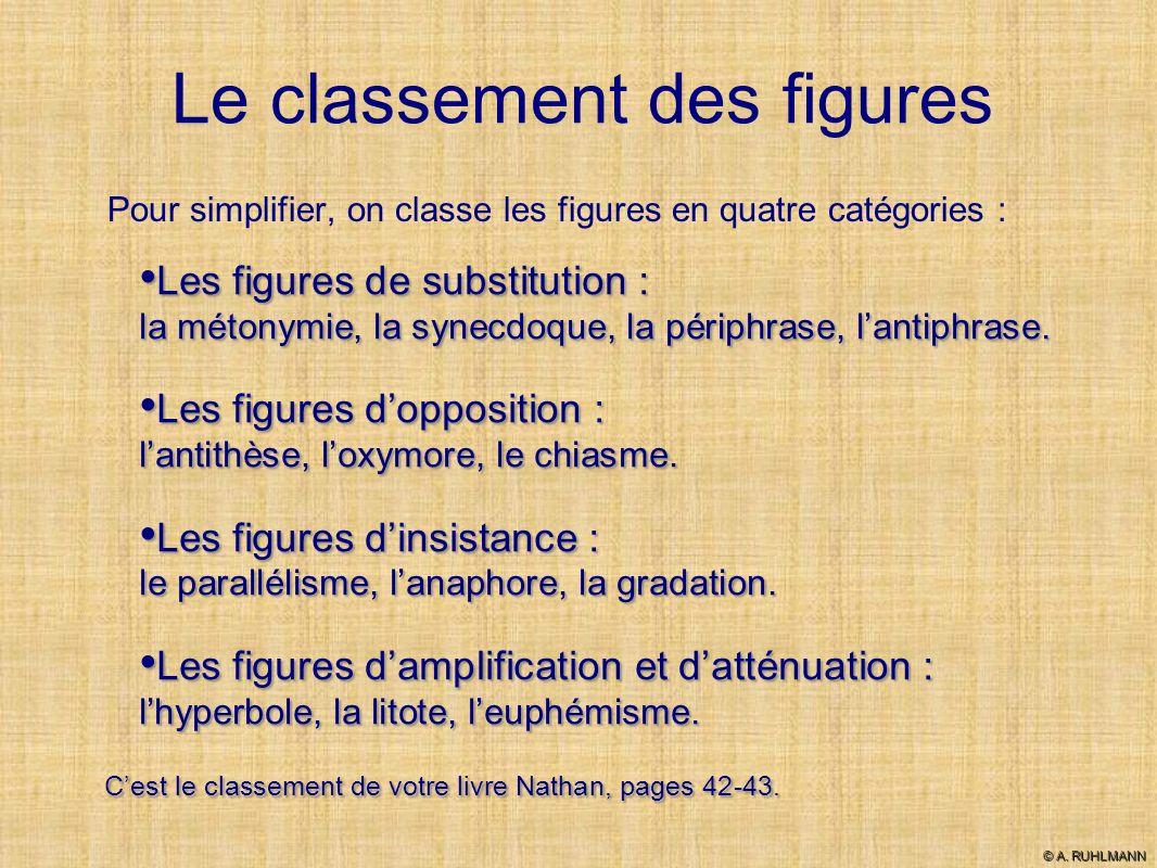 Le classement des figures Pour simplifier, on classe les figures en quatre catégories : Les figures de substitution : la métonymie, la synecdoque, la