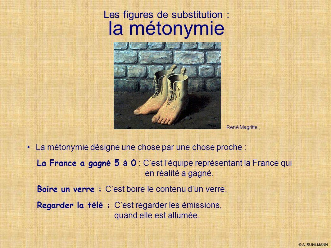 Les figures de substitution : la métonymie La métonymie désigne une chose par une chose proche : La France a gagn é 5 à 0 : Cest léquipe représentant
